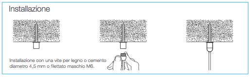 Kit pendinatura pannelli fonoassorbenti