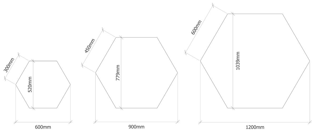 dimensioni pannelli esagonali